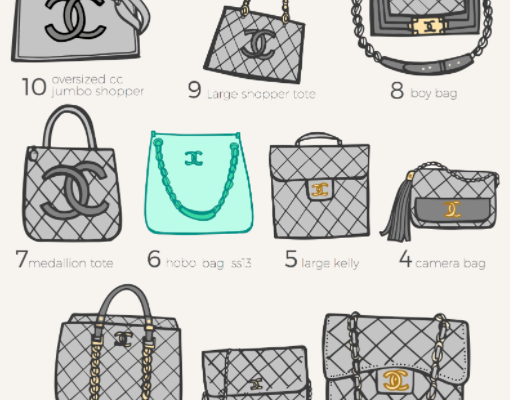 "TOP 10 ""CHANEL"" bags that are popular of all time"
